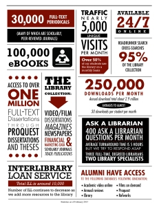 Info Graphics_Library
