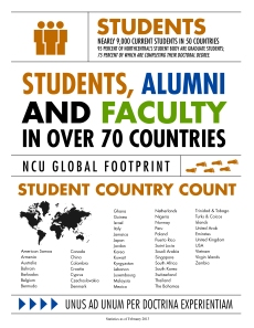 Info Graphics_Students